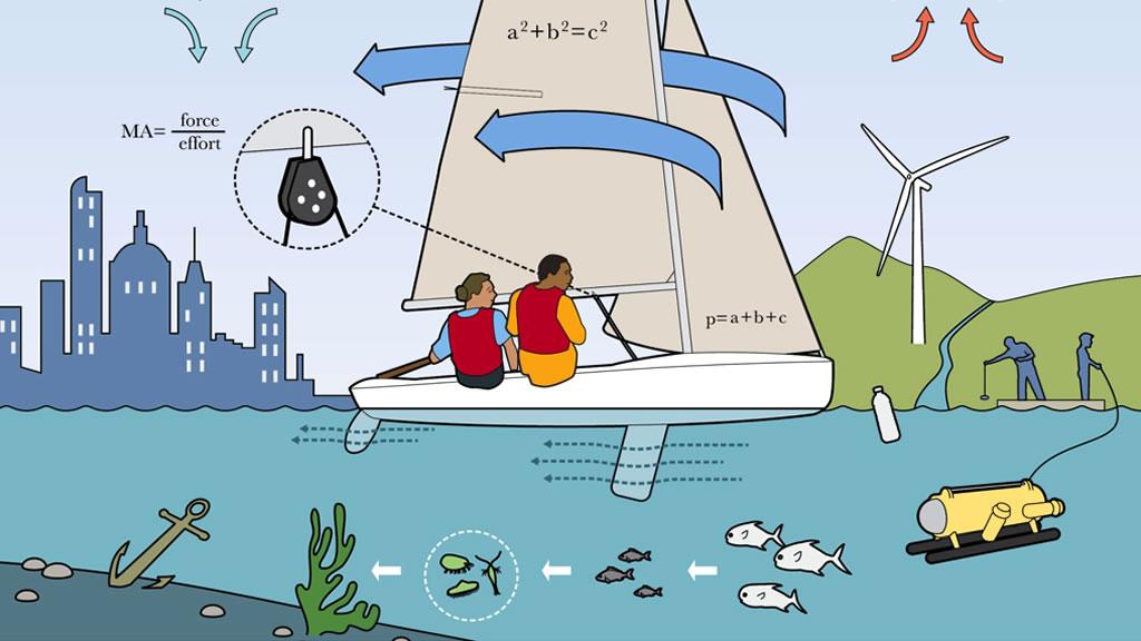 STEM Sailing